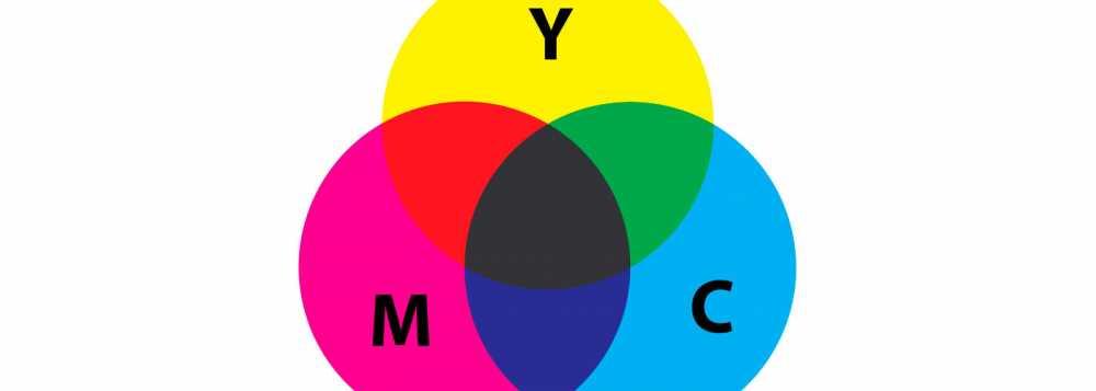 Diferencia entre RGB y CMYK