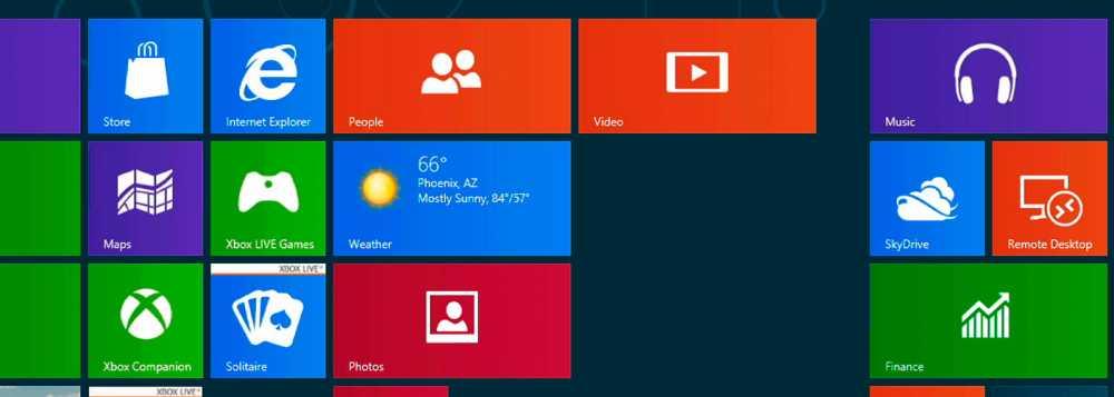 Principales usos de los iconos en el diseño web