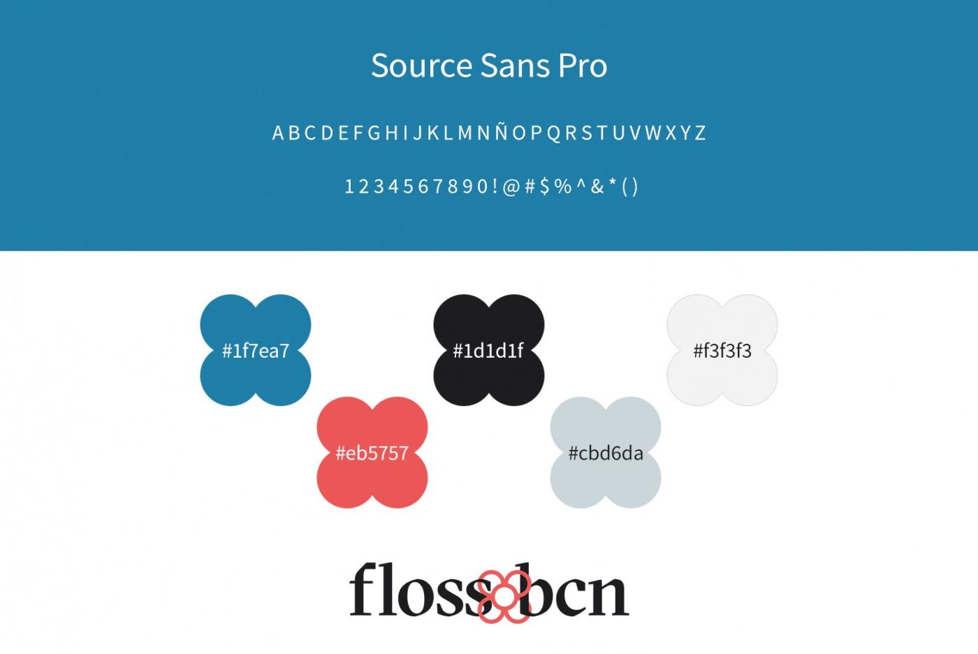 FlossBcn